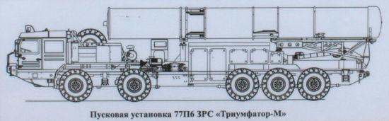 资料图:俄罗斯S-500防空导弹系统线图