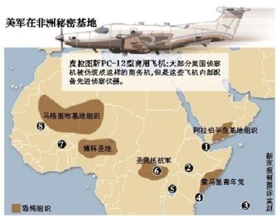 美军在非洲秘密基地