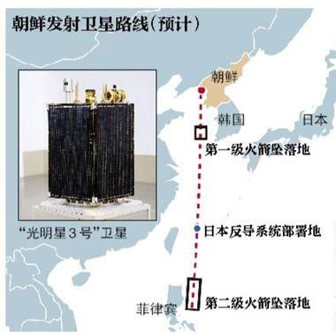 朝鲜运载火箭发射轨迹示意图
