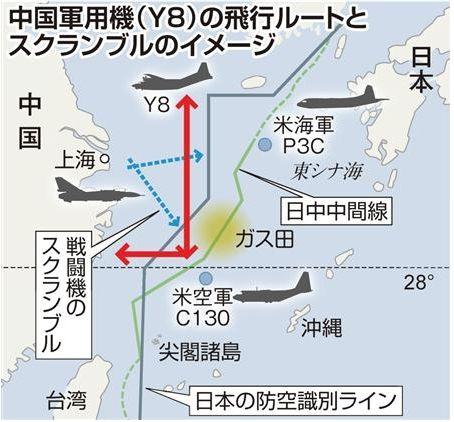 日媒绘制的中美日军机东海上空态势图