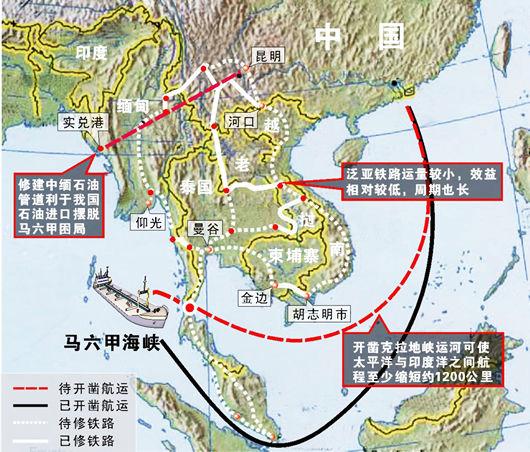 资料图:泰国克拉地峡运河计划