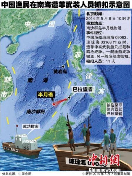 中国渔民在南海遭菲武装人员抓扣示意图