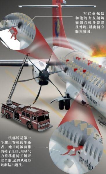台湾失事客机图