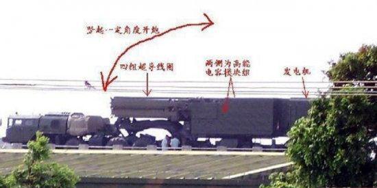 资料图:网传中国车载电磁炮,中国超高速电磁炮终于公开亮相!