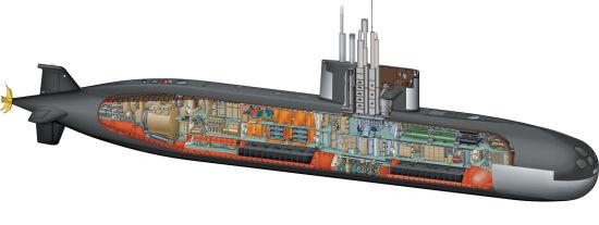 资料图:俄罗斯拉达级潜艇剖面图