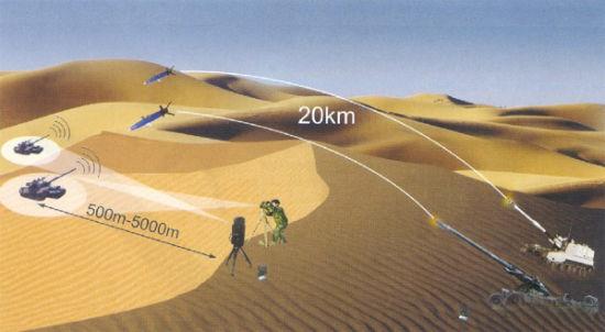 资料图:激光制导炮弹的详细打击图