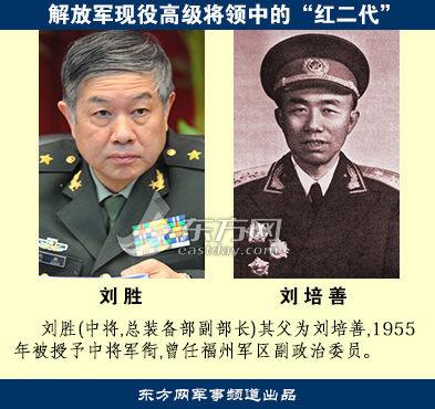 刘胜中将其父为开国中将刘培善