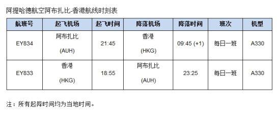 阿提哈德航空阿布扎比-香港航线时刻表