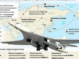 俄两架图-160战略轰炸机不间断地飞行23小时