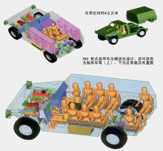 陆地新军车:中国推出新型VN3轮式装甲车(组图)