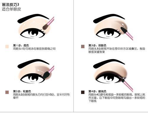 单眼皮画法技巧