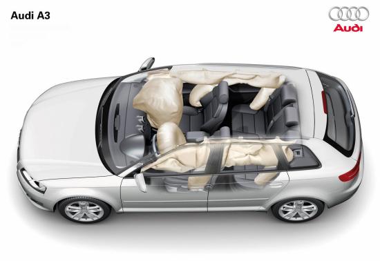 奥迪A3车型解剖图