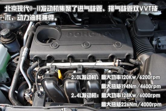 北京现代ix35发动机