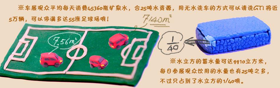 北京车展竞猜游戏