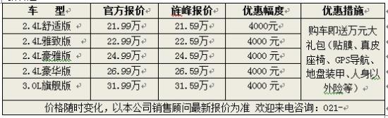 上海二级君威优惠0.5万 君越优惠0.4万元