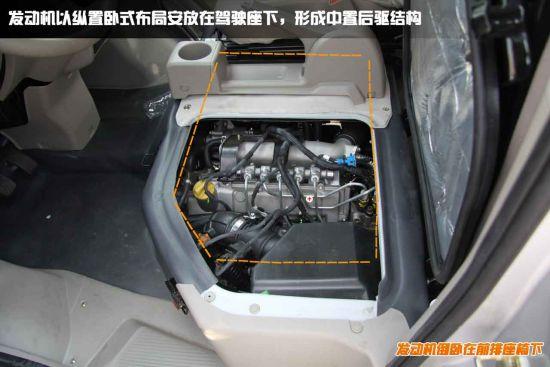 发动机纵置横卧布局