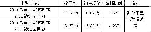 东风雪铁龙C5西安地区价格表
