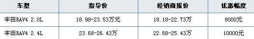 丰田RAV4最高优惠10000元