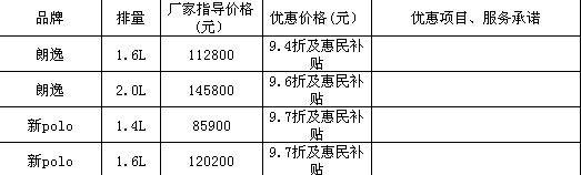 上海大众车型价格表
