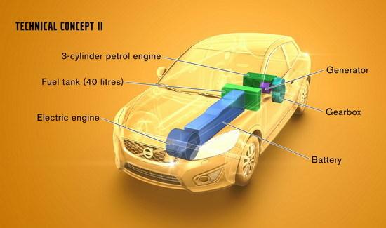 方案II:沃尔沃C30电动车装备串联式增程装置