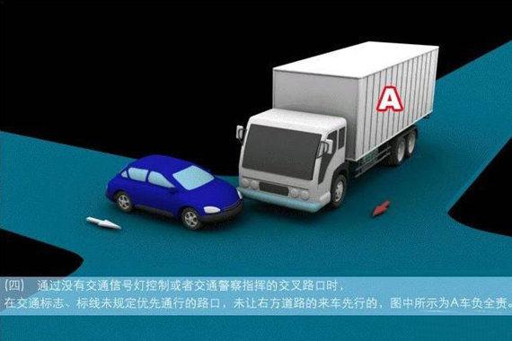 无红绿灯路口未让右侧车辆的责任划分