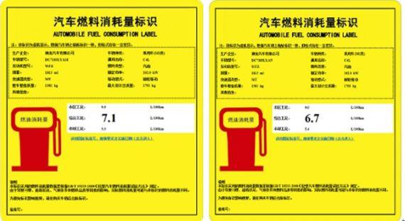 C4L1.8L原款车型油耗7.1L /C4L STT车型油耗6.7L