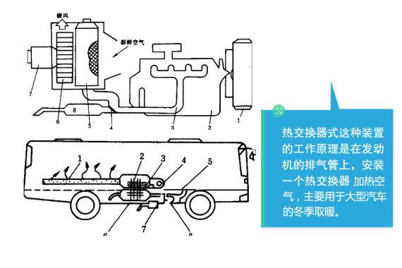 热交换器式预热供暖