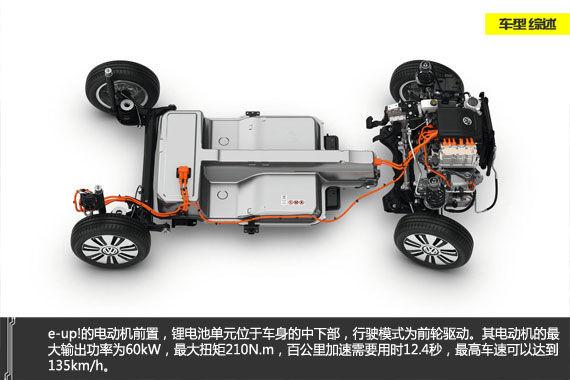 e-up!电动车百公里加速时间为12.4秒