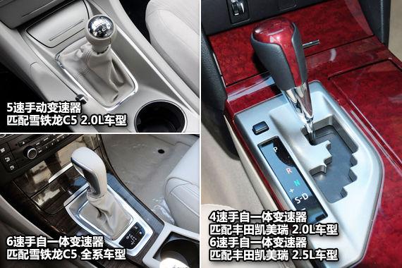 雪铁龙C5/丰田凯美瑞变速器对比