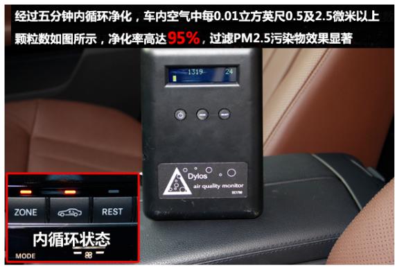 车内空调PM2.5消减能力测试