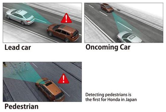 Honda Sensing driver-assistive system 05