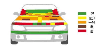 Smart Forfour获Euro-NCAP四星安全评级