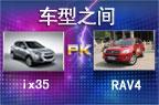 第48期:ix35 PK RAV4