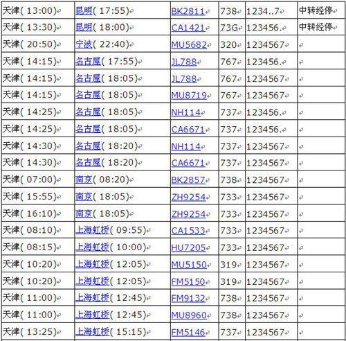 天津国际汽车贸易展览会天津航班时刻表(图)(2)