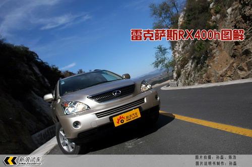 雷克萨斯RX400h图解(组图)