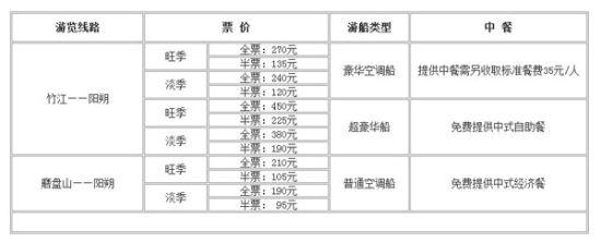 漓江精华游路线既票价表 资料图