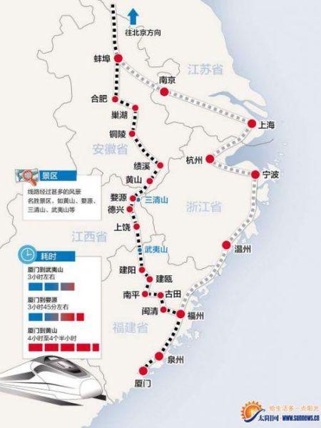 婺源,三清山,武夷山等风景名胜区,将成为一条真正的旅游高铁线路.