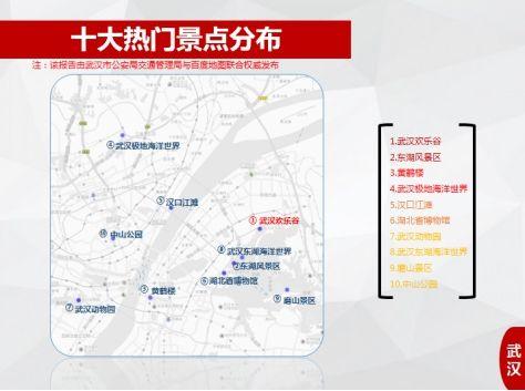 百度地图交通云联合武汉交管局发布十一出行预