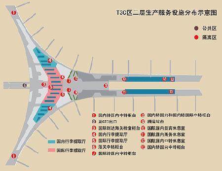 T3C区二层生产服务设施分布示