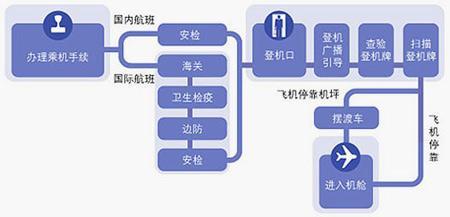 qr实施步骤的流程图