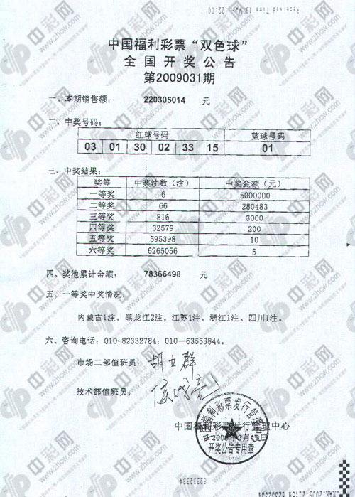 开奖传真:红球小号3连爆6注500万奖池7千8百万