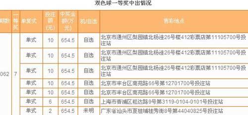 北京两站点中出5注654万