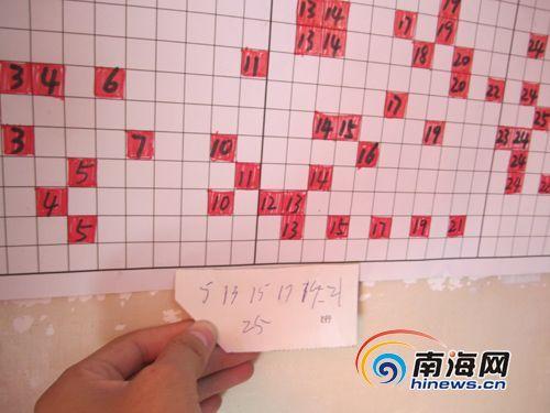 大奖得主疑似首次购买彩票,写下蓝号为25(南海网记者邓松摄)