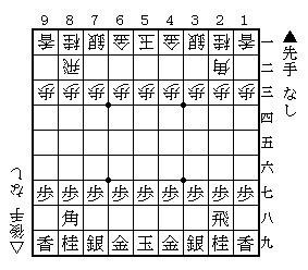 将棋规则图1