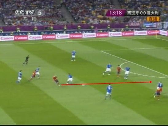 图2 小白直塞法布雷加斯,皮尔洛对其传球并无刻意封堵