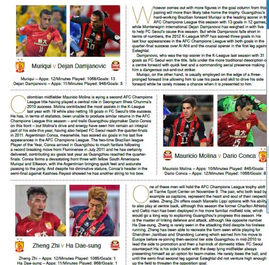 亚足联官方杂志《绿茵场》对比双方球星