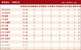 中国女足详细数据