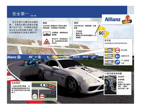 图表-2009F1技术图解F1安全车规则(可下载大图)