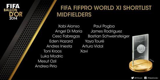 FIFA最佳中场候选