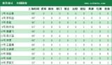 中国国青球员基本数据